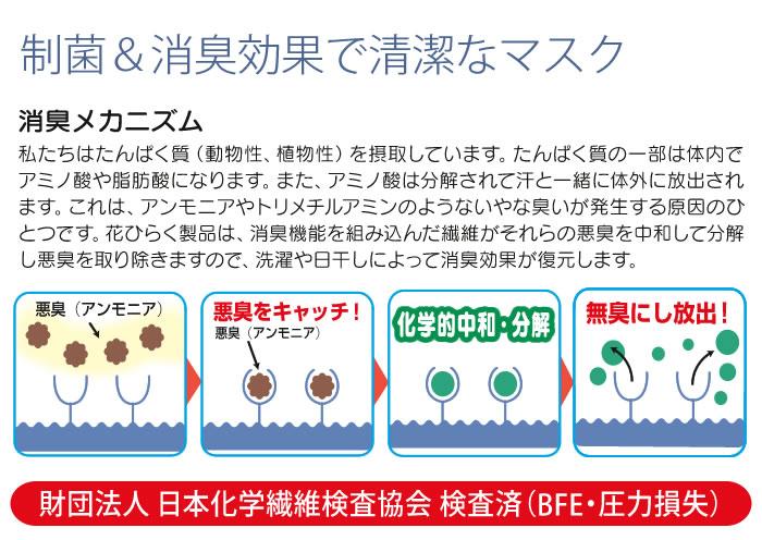 制菌&消臭効果